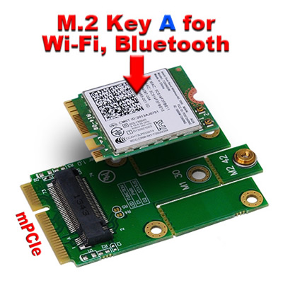 Name  M 2  NGFF ...M.2 Pcie Interface Slot